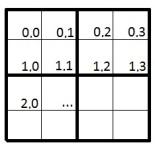 tiled_4x4_global