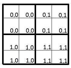 tiled_4x4_tile